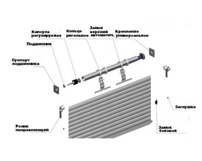 Установка автоматического привода на распашные ворота